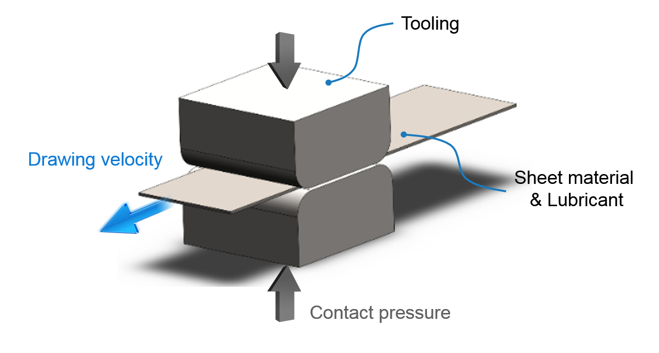 tata steel replacing friction experiments triboform