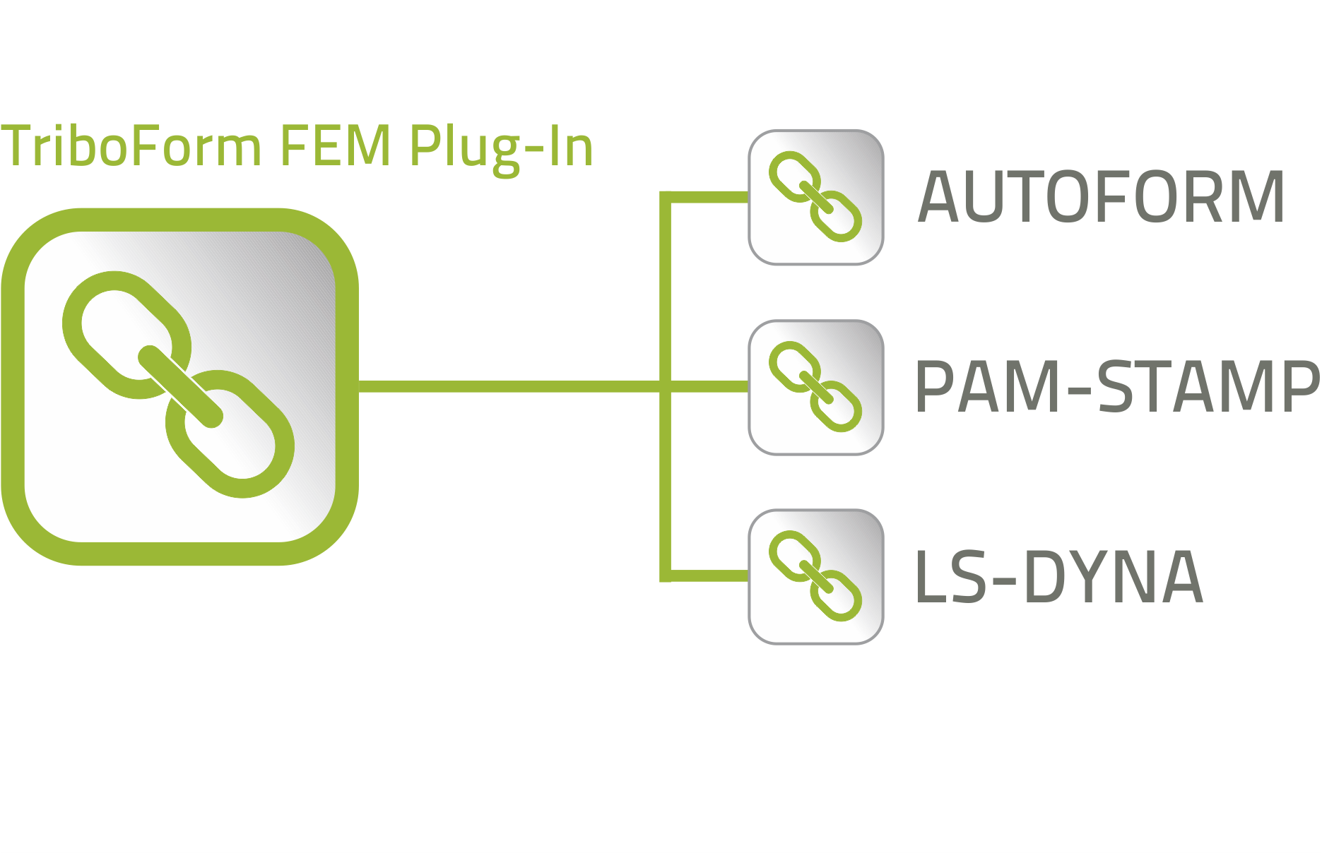 product-triboform-fem-plug-in